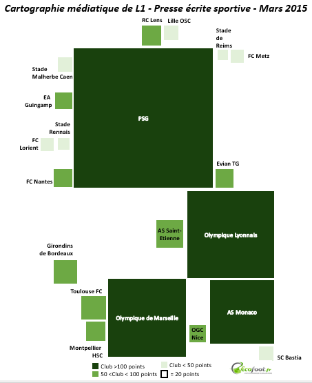 cartographie médiatique ligue 1 mars 2015