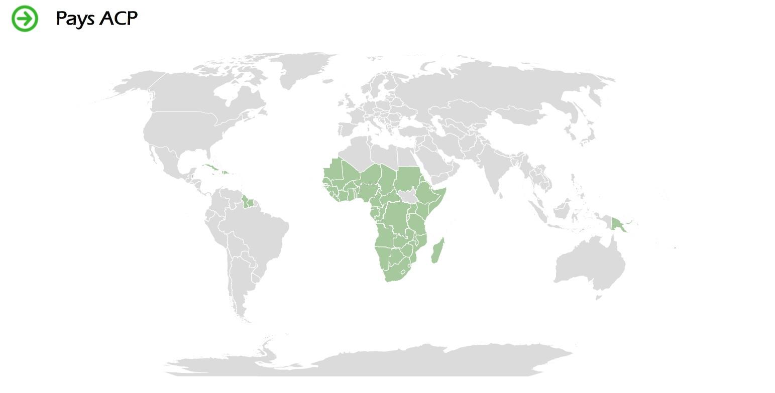 pays ACP